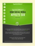 How Social Media Affects SEO via QuickSprout