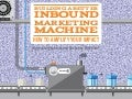 How to Build A Better Inbound Marketing Machine