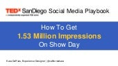 How to Cover a Live Event in Social: TEDxSanDiego Social Media Playbook
