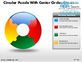 How to make create cycle circular r...