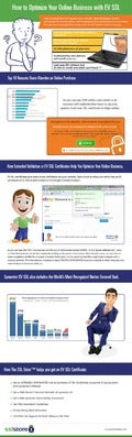 How to Optimize Your Online Business with EV SSL