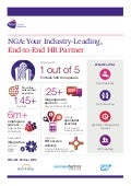 NGA HR: Your Industry-Leading, End-to-End HR Partner
