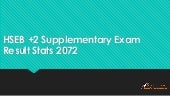 HSEB +2 Supplementary Exam 2072 results' stats