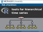 R tools for hierarchical time series