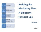 Building the Marketing Plan: A Blueprint for Start-ups