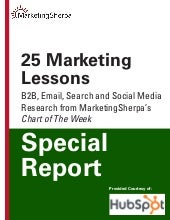Hub spot sherpa_25marketinglessons