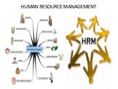 Human resource management 1 (1)