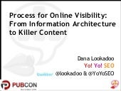 Process for Online Visibility: Fro...
