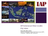 IAP Indonesian Most Livable City Index