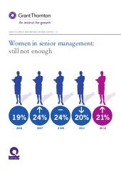 IBR 2012 - Women in senior manageme...
