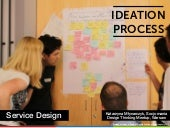 Ideation in service design. Ideation methods and tools