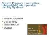 Identity Growth Programs