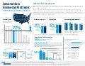 Innovation Economy Outlook 2014: Silicon Valley sets the pace