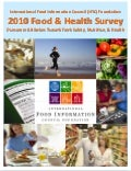 2010 Food & Health Survey