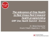 "The Relevance of the ""One Health""..."