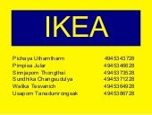 IKEA Marketing Idea