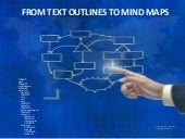From outline text to Mind Maps