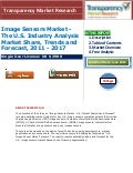 Image Sensors Market - The U.S. Industry Analysis Market Share, Trends And Forecast, 2011 - 2017