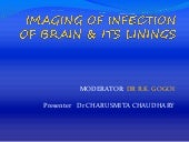 Imaging of infection of brain and i...