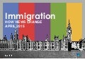 Immigration: How Views Change