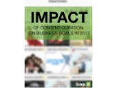Impact of content_curation_on_busin...