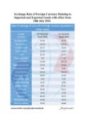 Exchange rate of foreign currency relating to Imported and Export goods as on 18th July 2014