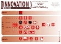 Improving innovation infographic 20140307