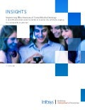 Infosys Insights: Improving effectiveness of social media strategy