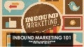 Leverage the Power of Inbound Marketing for Your Business