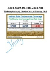 India's kharif and rabi crops  area coverage for October and December 2014