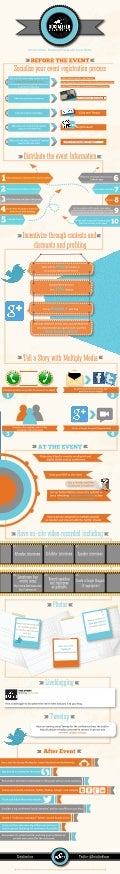 Social Media InfoGraphic - Marketing and Amplifying Events Using Social Media