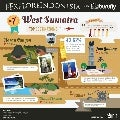 Infographics - the most socially popular tourism destinations in Indonesia