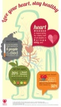 Infographic: Love your heart, stay healthy