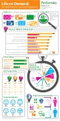 Infographic1 behaviors-life ondemand-performics2012