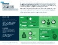 Startup Outlook 2013- Cleantech Infographic