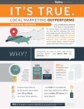Local Marketing Outperform National Efforts. Infographic for National Brands.