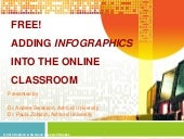 Free! Adding Infographics into the Online Classroom