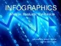 Infographics: Analyze, Evaluate and Create