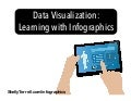 Visualizing Learning with Infographics as Learning Tools
