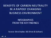 Infographics: Key megatrends driving low-carbon business and Future global markets