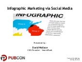 Infographic Marketing PubCon Vega...