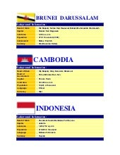 Information of asean country