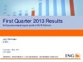 First Quarter 2013 Results. ING posts underlying net profit of EUR 800 mln