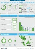 South East Asia Q4 2014 InMobi Network Research