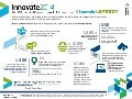 IBM Innovate 2014 by the numbers