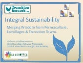 Integral sustainability to business