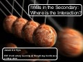 IWBs in the Secondary: Where is the Interaction?