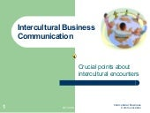 Intercultural Business Communicatio...