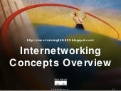 Internetworking Overview