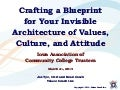 Creating a Cultural Blueprint for the Invisible Architecture of a Community College